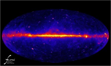 Fermi Gamma Rays